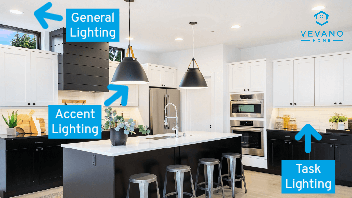 Different Lighting Types in a Kitchen - Vevano Home
