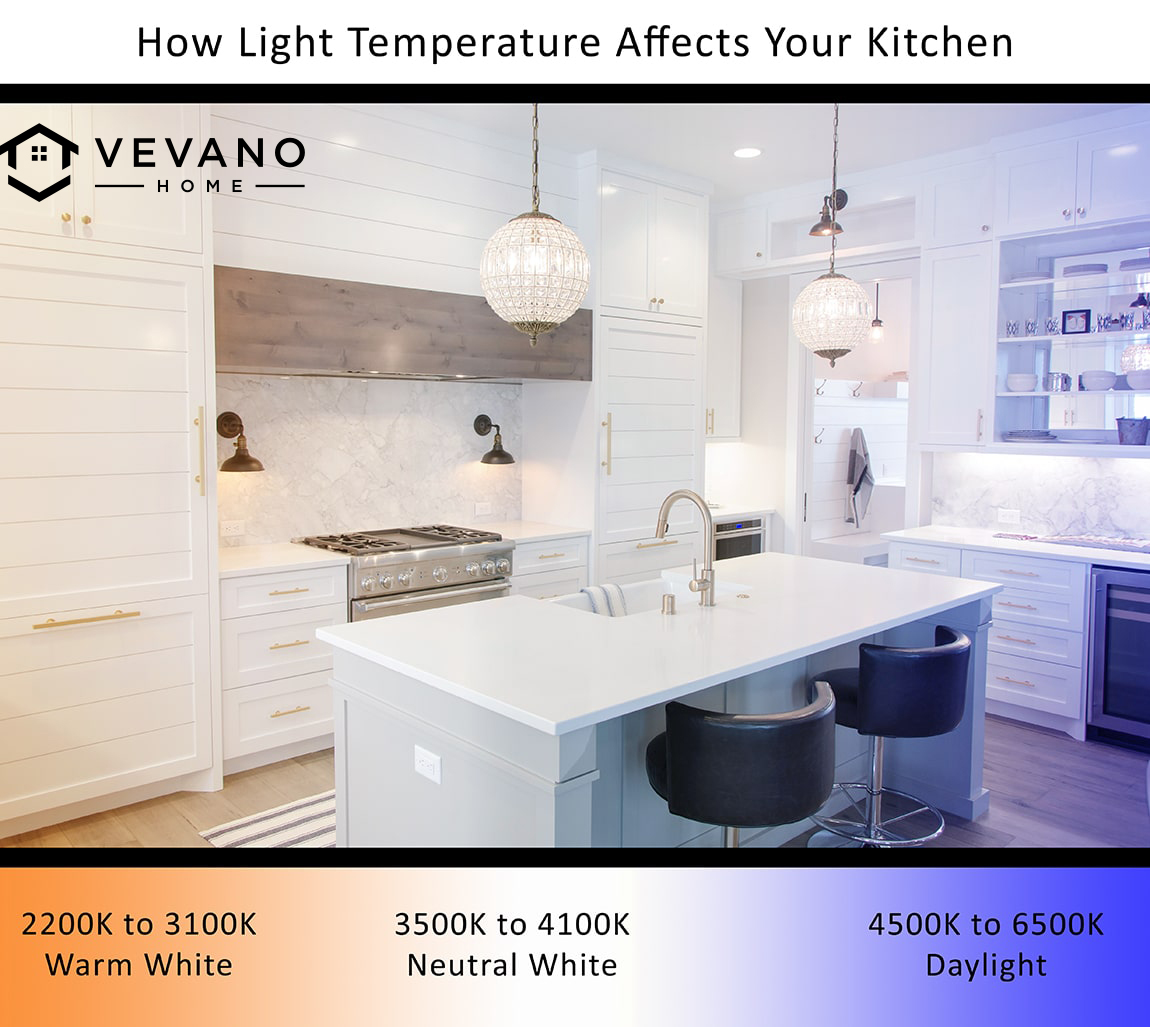 How Light Temperature Affects Your Kitchen